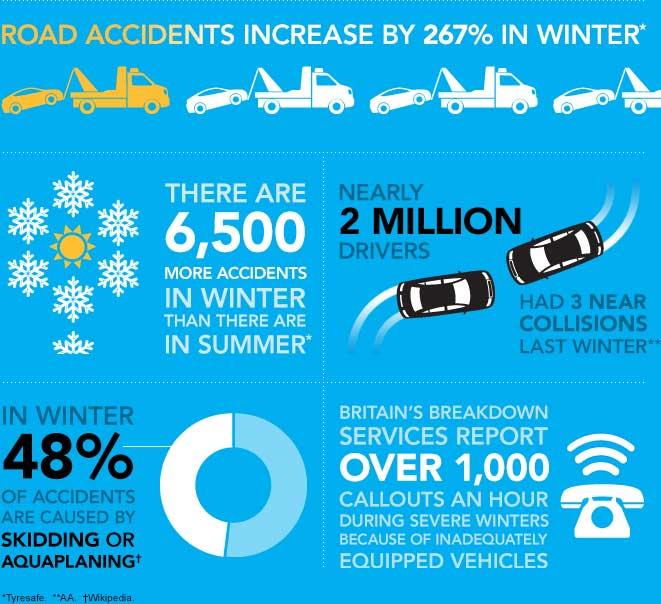 Winter Safety – VantagePoint Magazine
